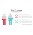 men vs woman infographic concept with percentage vector image vector image