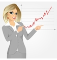 businesswoman pointing at growth graph vector image vector image