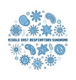 middle east respiratory syndrome vector image