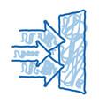 sound coming in door doodle icon hand drawn vector image vector image