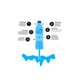 natural water sourcewater infographics vector image vector image