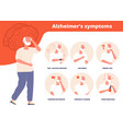alzheimer symptoms adult mentally problems vector image vector image