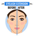 eyelash extension before and after eyelash vector image