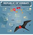 Kiribati infographics statistical data sights vector image vector image