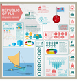 Fiji infographics statistical data sights vector image