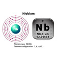 Symbol and electron diagram for Niobium vector image vector image