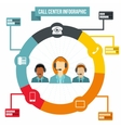 Support call center infographic vector image