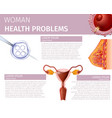 woman health problem anatomical medical aid banner vector image