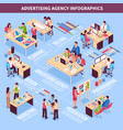 advertising agency infographics layout vector image vector image