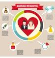 Wedding marriage infographic vector image