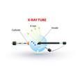 X-ray tube vector image vector image