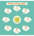 Media global infographics vector image
