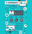 online e-commerce and secure payment poster vector image