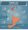 Tokelau infographics statistical data sights vector image vector image