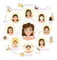 facial skincare round concept vector image vector image