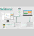 Web Development vector image vector image