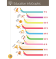 Education Characters with Infographic vector image