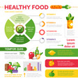 healthy food template set with vector image