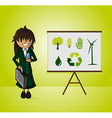 Ecology bussines woman presentation vector image