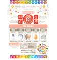 chlorine mineral supplement rich food icons vector image vector image