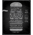Best Burgers Poster - chalkboard style vector image vector image