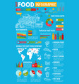 fast food restaurant infographics design vector image vector image