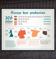 hand drawn vintage infographic europe beer vector image