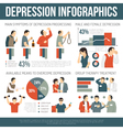 Depression Infographics Layout vector image vector image
