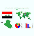 iraq all countries of the world infographics for vector image
