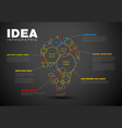 thin line idea infographic template vector image vector image