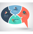 Speech relationship with flat icons vector image