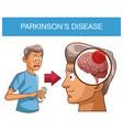 parkinsons disease cartoon vector image