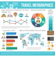 Travel Flat Infographic Set vector image vector image