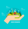 energy ecology clean planet urban landscape vector image vector image