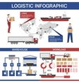 Logistics Infographics Template vector image vector image