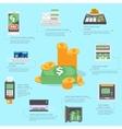 Cash machines infographics vector image