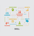 skill concept with icons vector image vector image