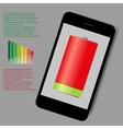 smart phone low energy vector image vector image