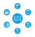 reading concept - book line icons vector image