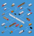 trucks isometric flowchart vector image vector image