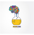 Brain lab logo template design with a round bulb vector image