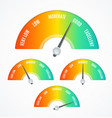 Realistic detailed 3d rating feedback meter set
