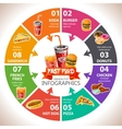Fast Food Infographic vector image vector image