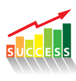 Business graph chart with red rising arrow vector image vector image