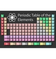 periodic table on a black vector image