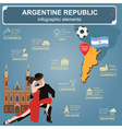 Argentina infographics statistical data sights vector image vector image