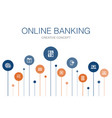 online banking infographic 10 steps templatefunds