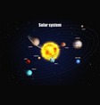 solar system heavenly poster with space objects vector image vector image