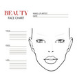 beauty face chart beautiful woman with open eyes vector image vector image