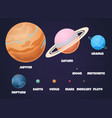 planets solar system flat signs of planet jupiter vector image